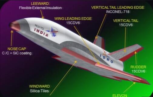 印度发射首架可回收飞船